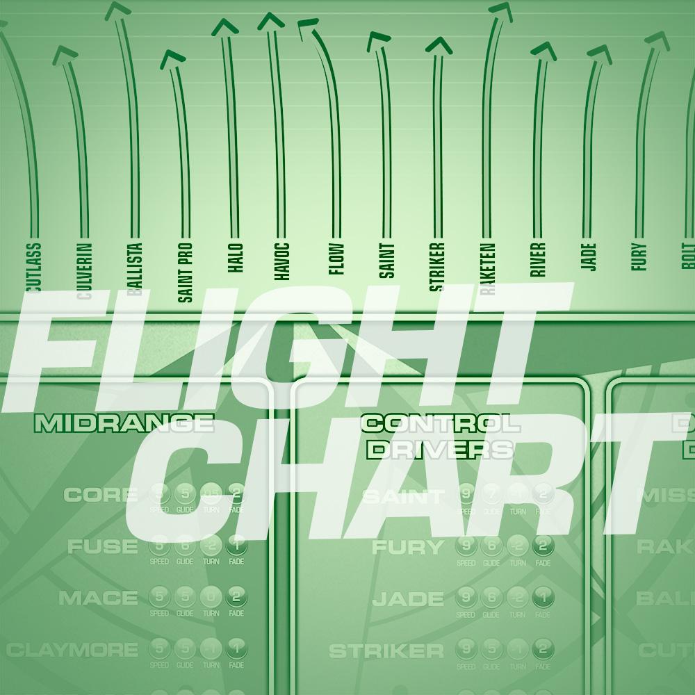 Media - Flight chart